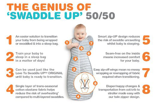7. Love to Dream Swaddle UP 50/50
